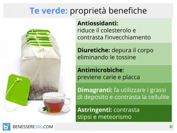 cosa fanno le tavolette di caffè verde