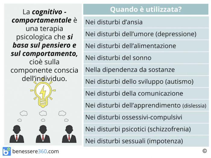 tecniche cognitivo comportamentali