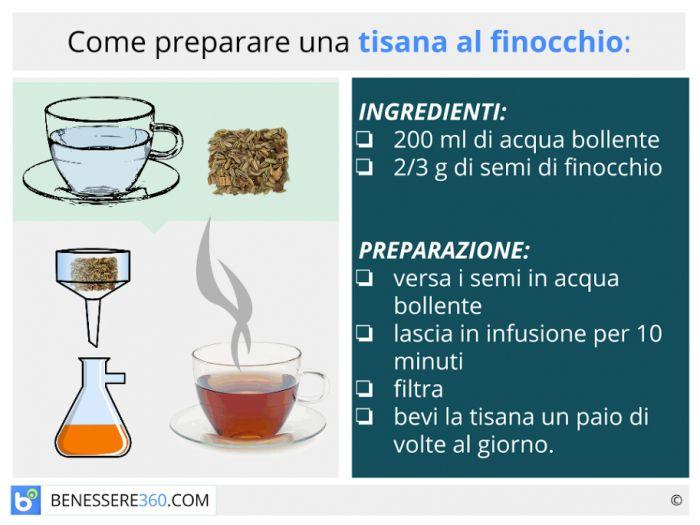 il tè alla camomilla con anice serve a perdere peso