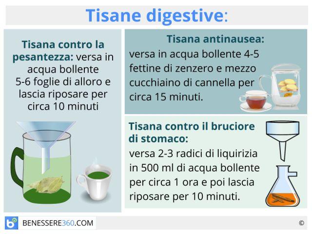 Tisane digestive: proprietà e ricette a base di erbe