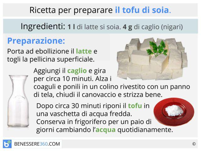 Tofu: cos'è? Proprietà, calorie, valori nutrizionali e preparazione