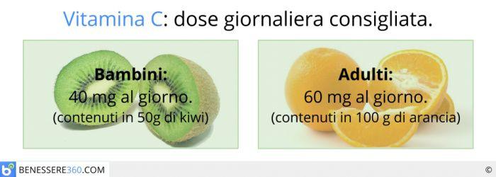 Dose giornaliera di vitamina C