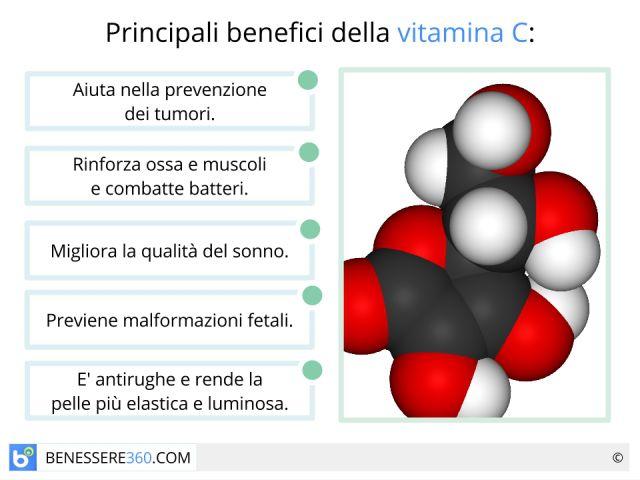 Vitamina C: proprietà e controindicazioni dell'acido ascorbico negli alimenti