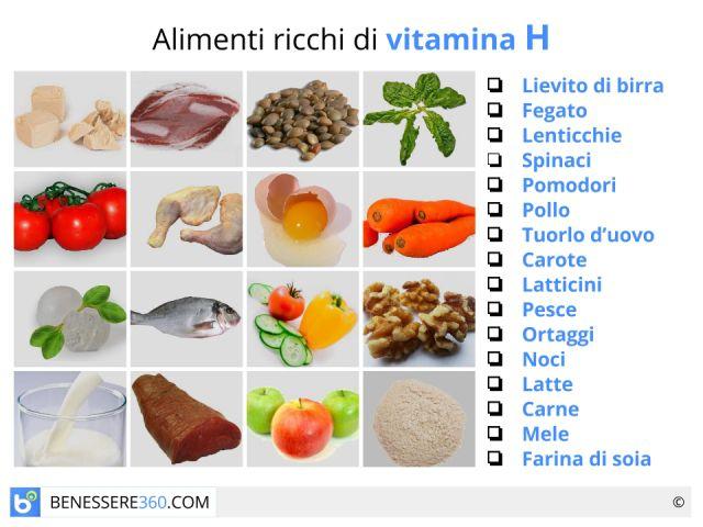 vitamina d carenza sintomi
