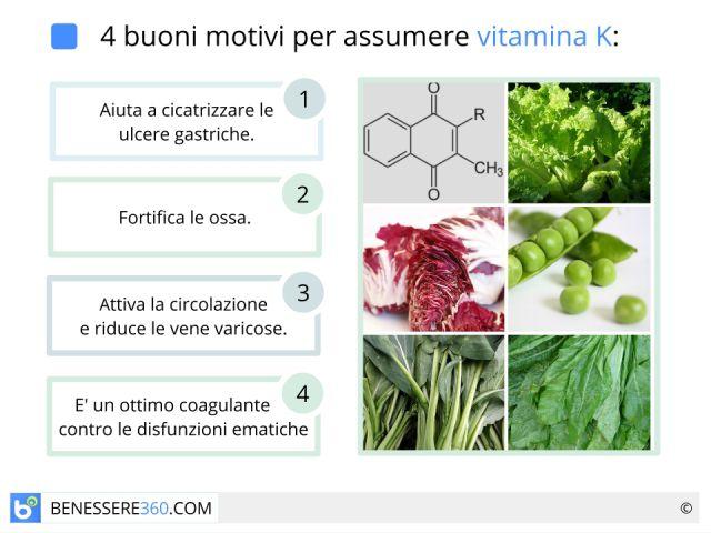 Vitamina k: a cosa serve, alimenti ricchi e rischi da carenza