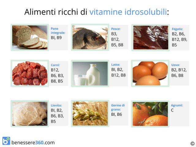Vitamine idrosolubili: dove si trovano, quali sono e a cosa servono