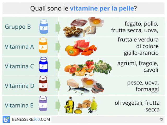 Vitamine per la pelle: quali assumere? Alimenti ed integratori per avere una bella pelle