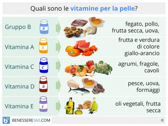 Vitamine per la pelle quali assumere alimenti ed for Quali sono i migliori divani in pelle