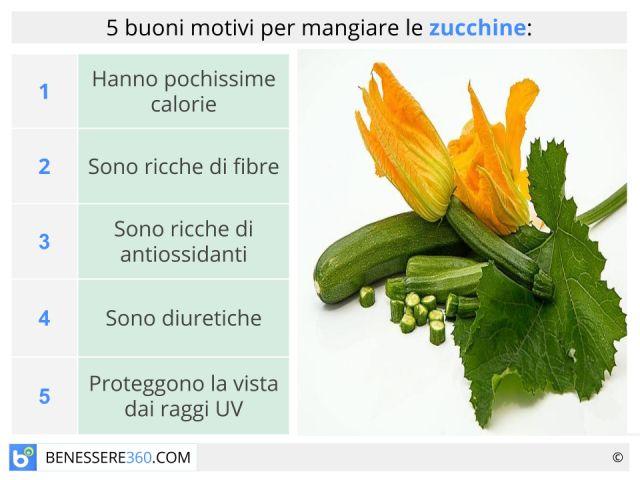 Zucchine: proprietà, benefici e controindicazioni. Calorie e valori nutrizionali